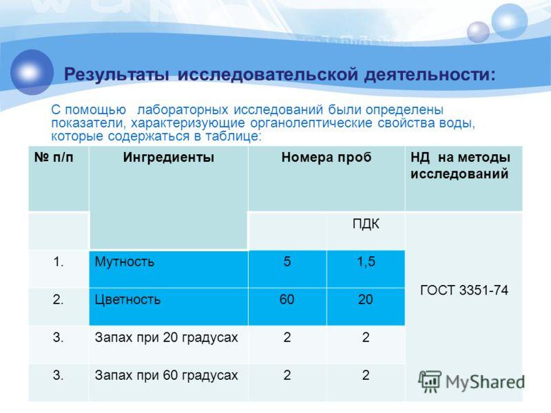 Результаты исследовательской деятельности: С помощью лабораторных исследований были определены показатели, характеризующие органолептические свойства воды, которые содержаться в таблице: п/пИнгредиентыНомера пробНД на методы исследований ПДК ГОСТ 335