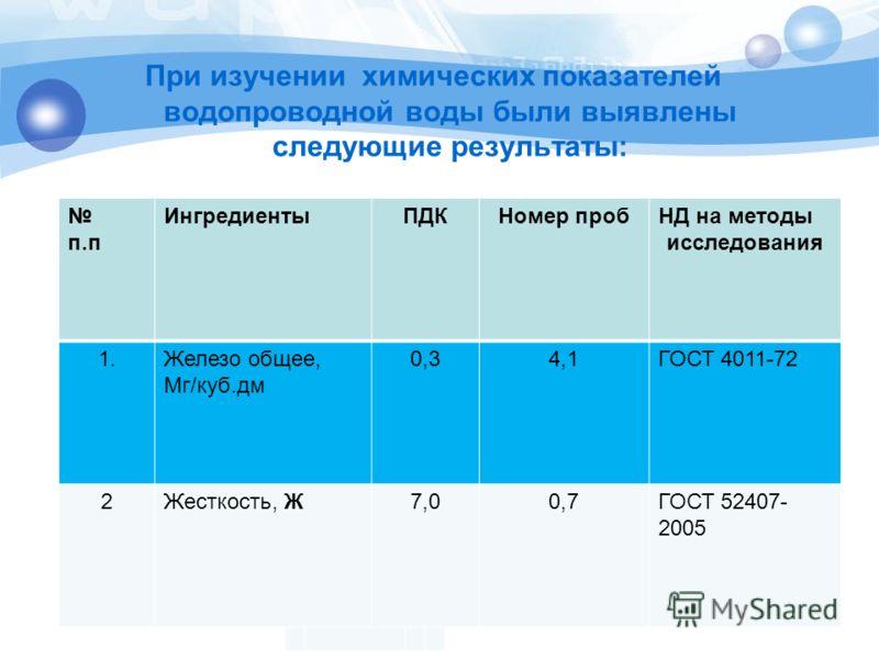 При изучении химических показателей водопроводной воды были выявлены следующие результаты: п.п ИнгредиентыПДКНомер пробНД на методы исследования 1.Железо общее, Мг/куб.дм 0,34,1ГОСТ 4011-72 2Жесткость, Ж7,00,7ГОСТ 52407- 2005