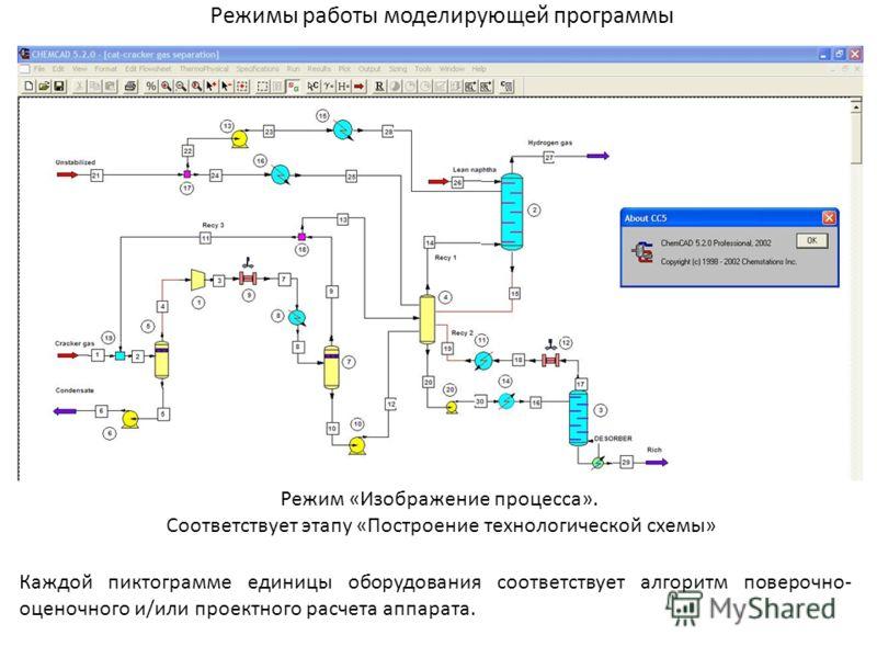 Режим «Изображение процесса». Соответствует этапу «Построение технологической схемы» Каждой пиктограмме единицы оборудования соответствует алгоритм поверочно- оценочного и/или проектного расчета аппарата.