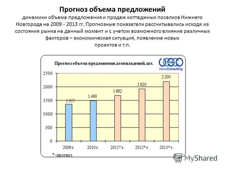 Прогноз объема предложений динамики объема предложения и продаж коттеджных поселков Нижнего Новгорода на 2009 - 2013 гг. Прогнозные показатели рассчитывались исходя из состояния рынка на данный момент и с учетом возможного влияние различных факторов