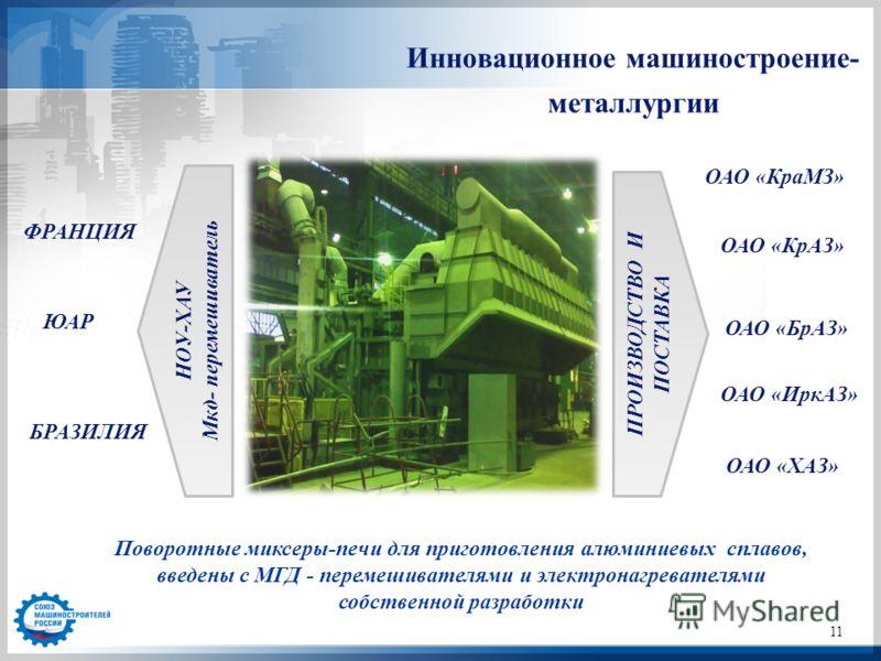 Инновационное машиностроение- металлургии Поворотные миксеры-печи для приготовления алюминиевых сплавов, введены с МГД - перемешивателями и электронагревателями собственной разработки ПРОИЗВОДСТВО И ПОСТАВКА НОУ-ХАУ Мкд- перемешиватель 11 ФРАНЦИЯ ЮАР