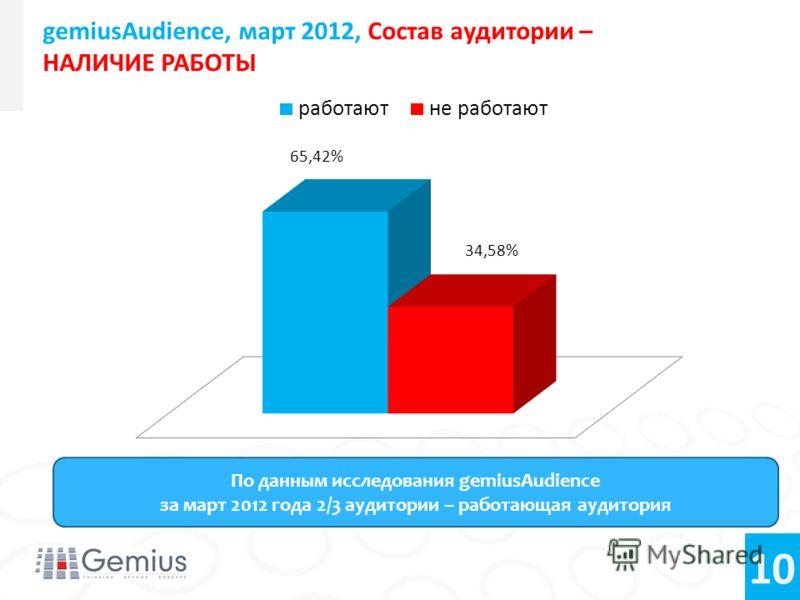 10 gemiusAudience, март 2012, Состав аудитории – НАЛИЧИЕ РАБОТЫ По данным исследования gemiusAudience за март 2012 года 2/3 аудитории – работающая аудитория