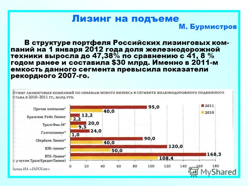 Лизинг на подъеме М. Бурмистров В структуре портфеля Российских лизинговых ком- паний на 1 января 2012 года доля железнодорожной техники выросла до 47,38% по сравнению с 41, 8 % годом ранее и составила $30 млрд. Именно в 2011-м емкость данного сегмен