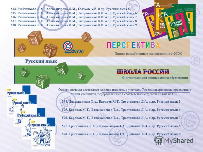 Линии, разработанные одновременно с ФГОС Синтез традиций и инноваций в образовании Основу системы составляют хорошо известные учителям России завершённые предметные линии учебников, переработанные в соответствии с требованиями ФГОС : Русский язык 594