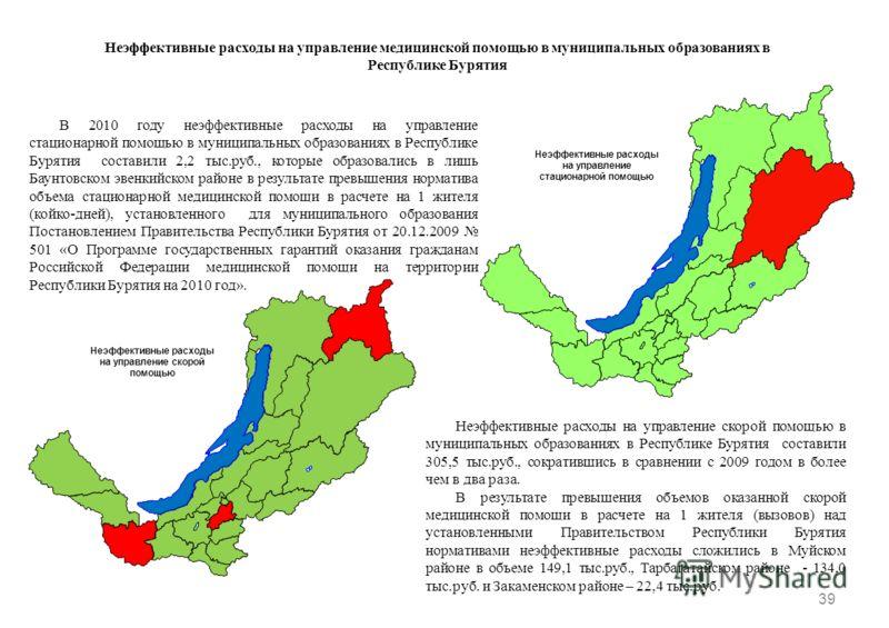 Неэффективные расходы на управление медицинской помощью в муниципальных образованиях в Республике Бурятия В 2010 году неэффективные расходы на управление стационарной помощью в муниципальных образованиях в Республике Бурятия составили 2,2 тыс.руб., к