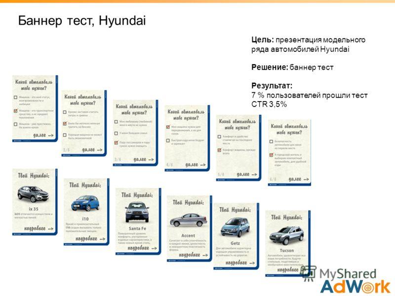 Баннер тест, Hyundai Цель: презентация модельного ряда автомобилей Hyundai Решение: баннер тест Результат: 7 % пользователей прошли тест CTR 3,5%