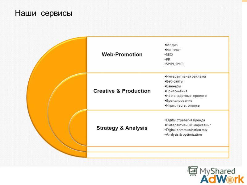 6 Наши сервисы 6 Web-Promotion Creative & Production Strategy & Analysis Медиа Контекст SEO PR SMM, SMO Интерактивная реклама Веб - сайты Баннеры Приложения Нестандартные проекты Брендирование Игры, тесты, опросы Digital стратегия бренда Интерактивны