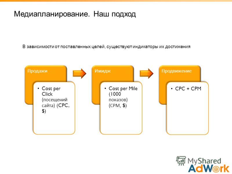 В зависимости от поставленных целей, существуют индикаторы их достижения Продажи Cost per Click ( посещений сайта ) (CPC, $) Имидж Cost per Mile (1000 показов ) ( СРМ, $) Продвижение CPC + CPM Медиапланирование. Наш подход