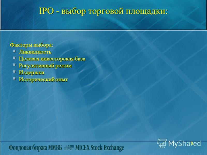 3 IPO - выбор торговой площадки: Факторы выбора: Ликвидность Ликвидность Целевая инвесторская база Целевая инвесторская база Регулятивный режим Регулятивный режим Издержки Издержки Исторический опыт Исторический опыт