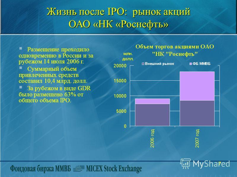 7 Жизнь после IPO: рынок акций ОАО «НК «Роснефть» Размещение проходило одновременно в России и за рубежом 14 июля 2006 г. Суммарный объем привлеченных средств составил 10,4 млрд. долл. За рубежом в виде GDR было размещено 63% от общего объема IPO.