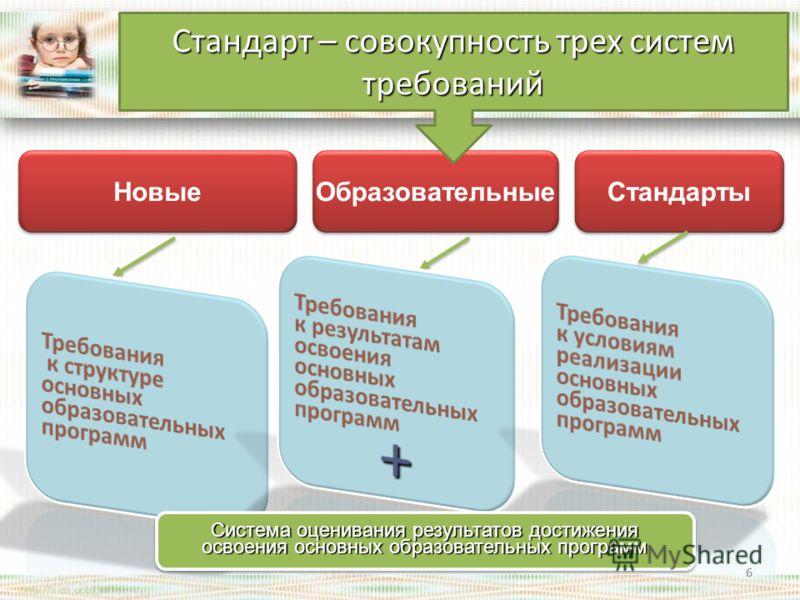 Новые Образовательные Стандарты 6 Система оценивания результатов достижения освоения основных образовательных программ Стандарт – совокупность трех систем требований 6