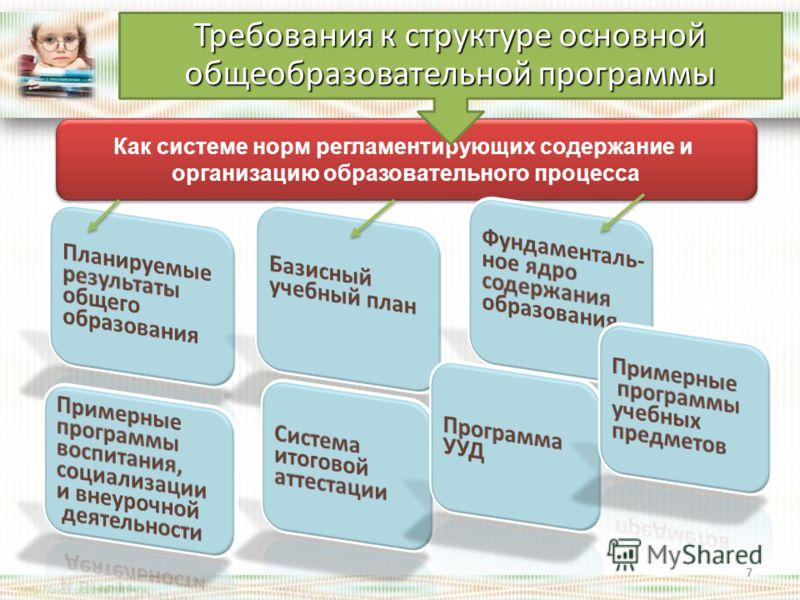 Как системе норм регламентирующих содержание и организацию образовательного процесса Как системе норм регламентирующих содержание и организацию образовательного процесса 7 Требования к структуре основной общеобразовательной программы 7