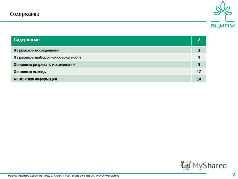 22 Содержание2 Параметры исследования3 Параметры выборочной совокупности4 Основные результаты исследования5 Основные выводы12 Контактная информация14 Содержание