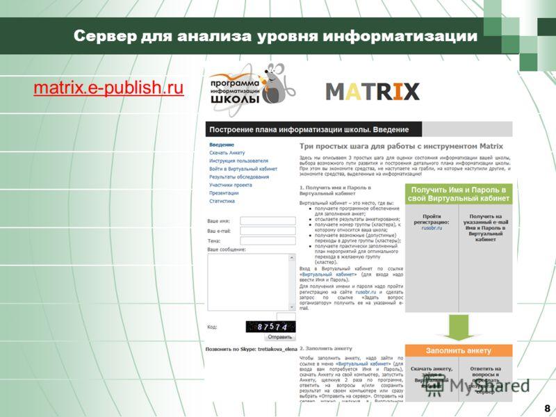 Сервер для анализа уровня информатизации 8 matrix.e-publish.ru
