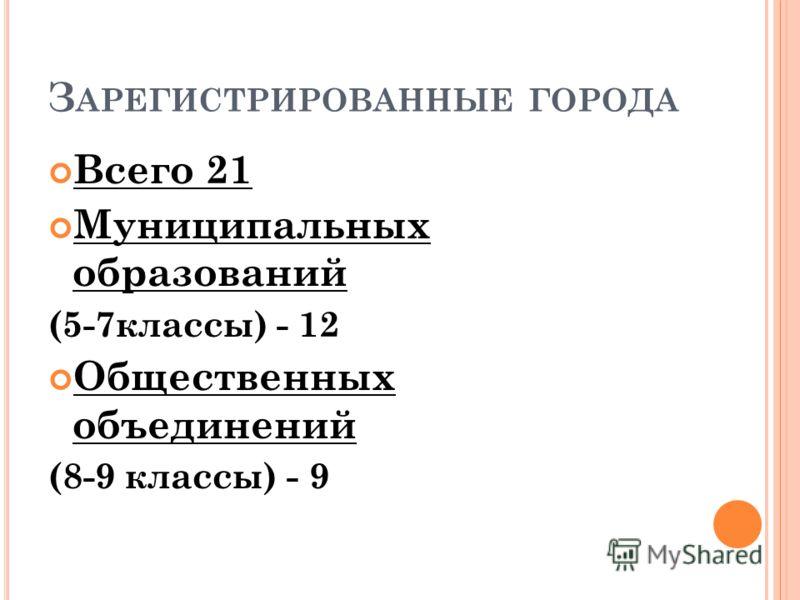 З АРЕГИСТРИРОВАННЫЕ ГОРОДА Всего 21 Муниципальных образований (5-7классы) - 12 Общественных объединений (8-9 классы) - 9