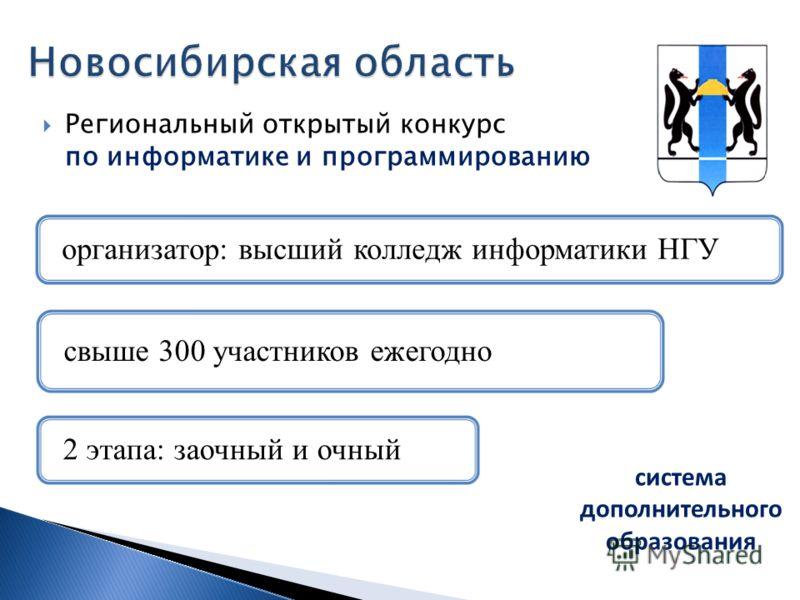 Региональный открытый конкурс по информатике и программированию система дополнительного образования