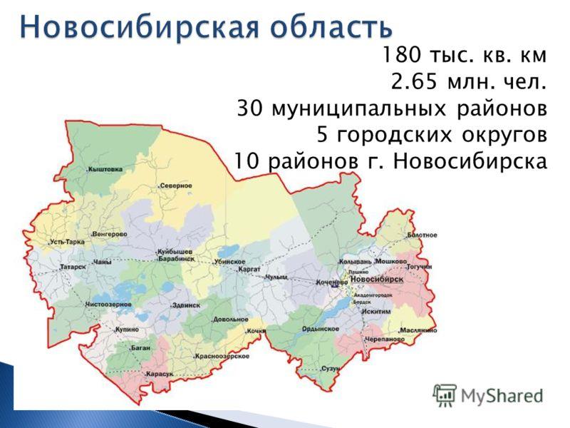 180 тыс. кв. км 2.65 млн. чел. 30 муниципальных районов 5 городских округов 10 районов г. Новосибирска