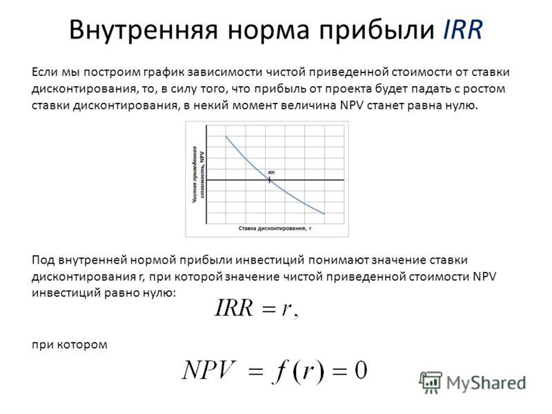 Внутренняя норма прибыли IRR Если мы построим график зависимости чистой приведенной стоимости от ставки дисконтирования, то, в силу того, что прибыль от проекта будет падать с ростом ставки дисконтирования, в некий момент величина NPV станет равна ну