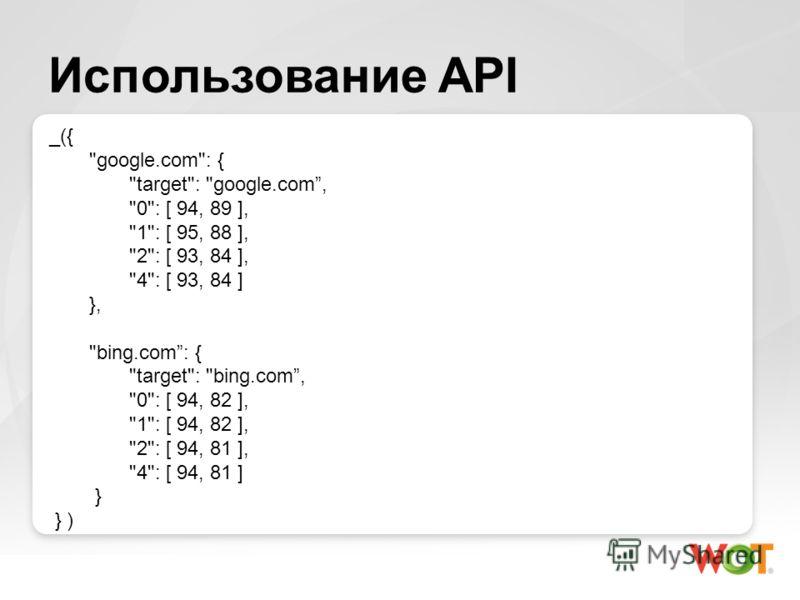 Использование API _({ google.com: { target: google.com, 0: [ 94, 89 ], 1: [ 95, 88 ], 2: [ 93, 84 ], 4: [ 93, 84 ] }, bing.com: { target: bing.com, 0: [ 94, 82 ], 1: [ 94, 82 ], 2: [ 94, 81 ], 4: [ 94, 81 ] } } )