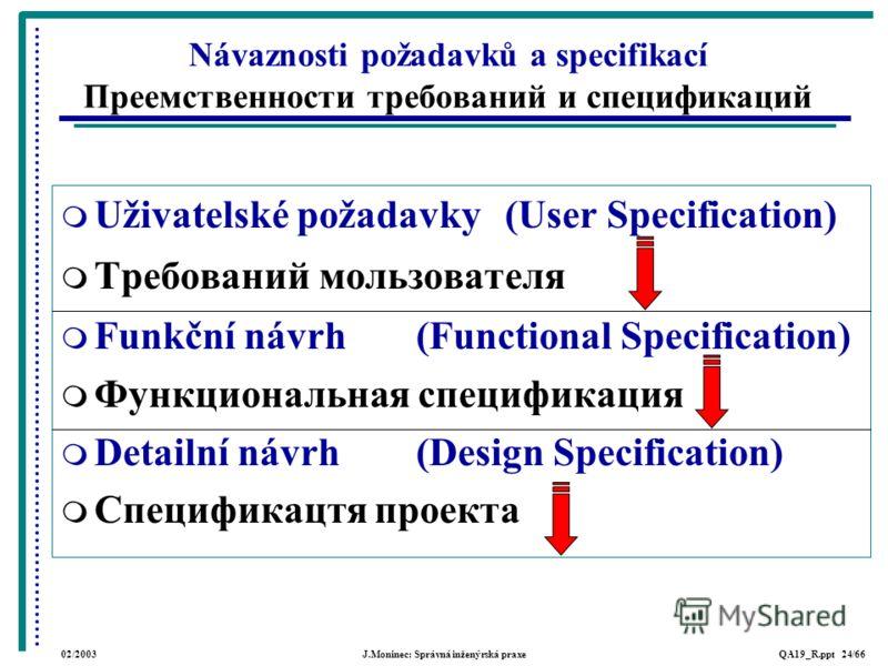 02/2003J.Moninec: Správná inženýrská praxeQA19_R.ppt 24/66 Návaznosti požadavků a specifikací Преемственности требований и спецификаций Uživatelské požadavky (User Specification) Требований мользователя Funkční návrh (Functional Specification) Функци