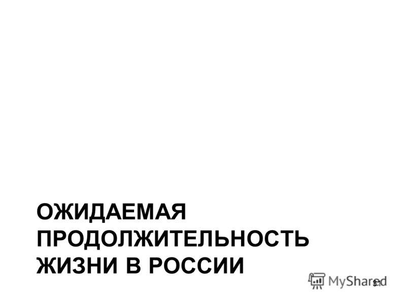 ОЖИДАЕМАЯ ПРОДОЛЖИТЕЛЬНОСТЬ ЖИЗНИ В РОССИИ 31