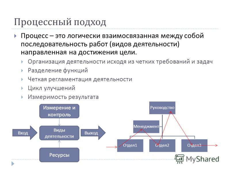 Процессный подход Процесс – это логически взаимосвязанная между собой последовательность работ ( видов деятельности ) направленная на достижения цели. Организация деятельности исходя из четких требований и задач Разделение функций Четкая регламентаци