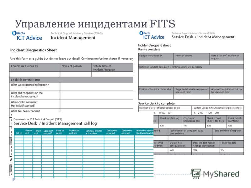 Управление инцидентами FITS