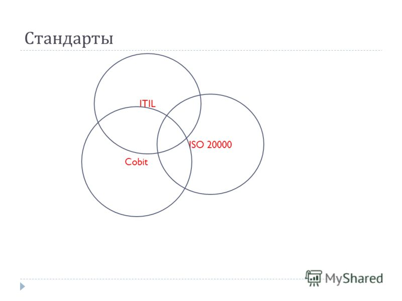 Стандарты ITIL ISO 20000 Cobit