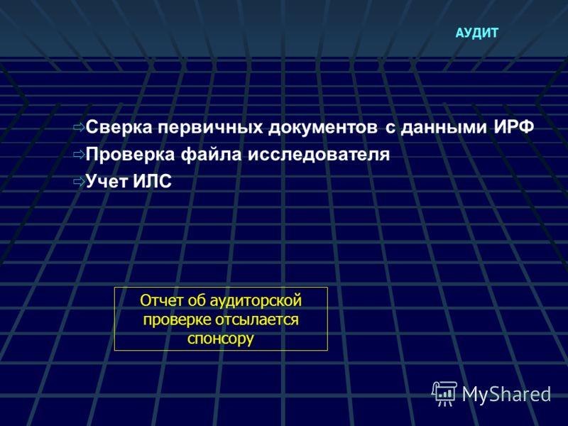 АУДИТ Отчет об аудиторской проверке отсылается спонсору Сверка первичных документов с данными ИРФ Проверка файла исследователя Учет ИЛС