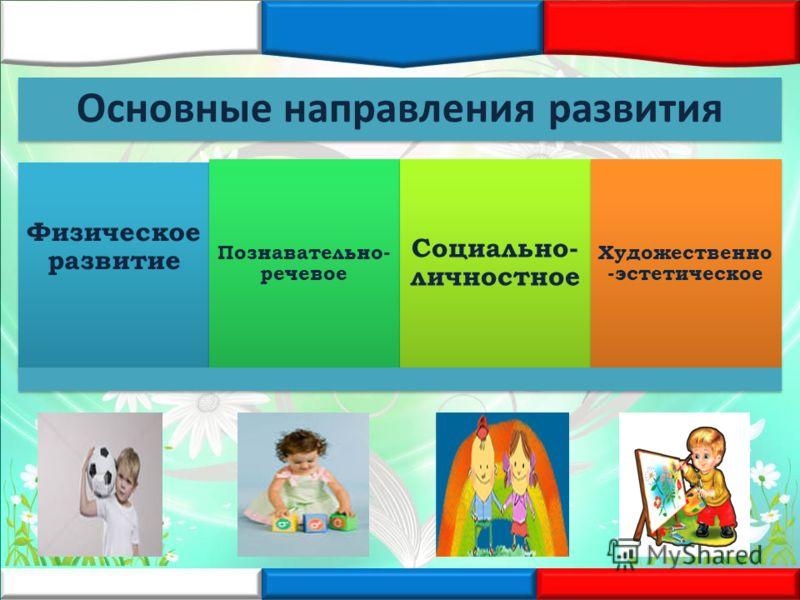 Основные направления развития Физическое развитие Познавательно- речевое Социально- личностное Художественно -эстетическое