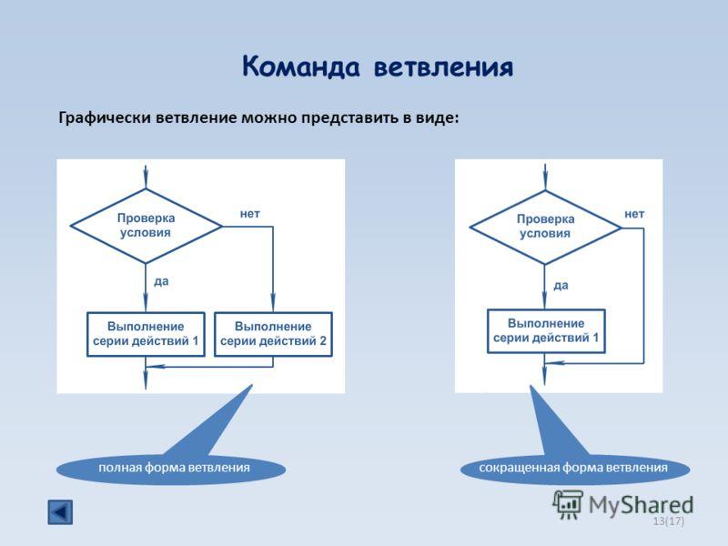 Команда ветвления Графически ветвление можно представить в виде: полная форма ветвлениясокращенная форма ветвления 13(17)