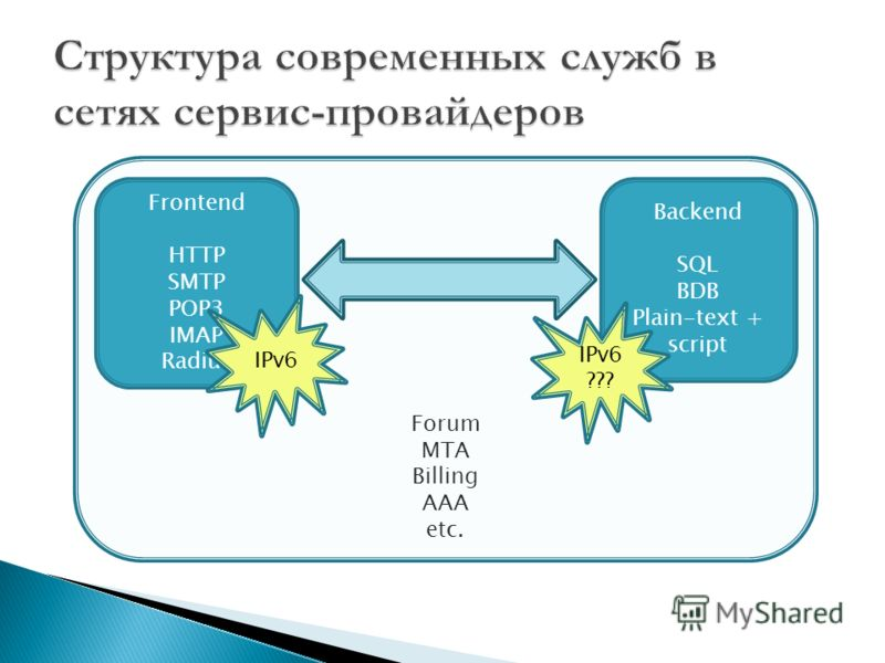 Frontend HTTP SMTP POP3 IMAP Radius Backend SQL BDB Plain-text + script Forum MTA Billing AAA etc. IPv6 ???
