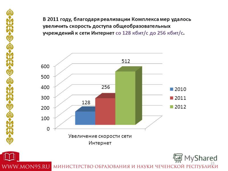 В 2011 году, благодаря реализации Комплекса мер удалось увеличить скорость доступа общеобразовательных учреждений к сети Интернет со 128 кбит/с до 256 кбит/с. 23