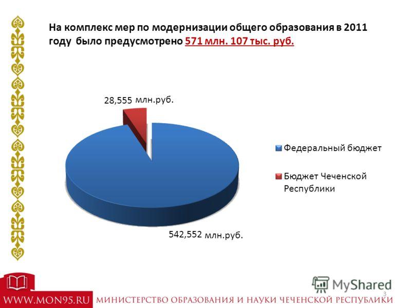 млн.руб. На комплекс мер по модернизации общего образования в 2011 году было предусмотрено 571 млн. 107 тыс. руб. 3