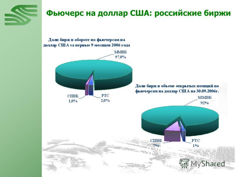 Фьючерс на доллар США: российские биржи