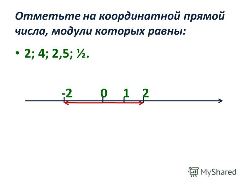 Отметьте на координатной прямой числа, модули которых равны: 2; 4; 2,5; ½. -2 0 1 2