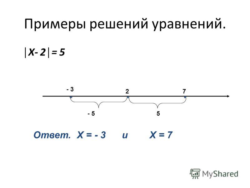 Примеры решений уравнений. Х- 2= 5 - 3 27 - 55 Ответ. Х = - 3 и Х = 7