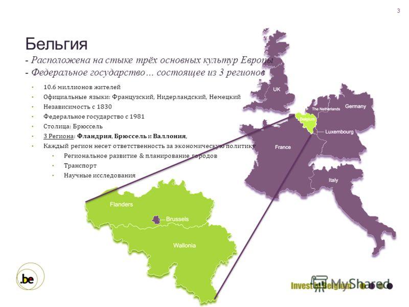 Бельгия - Расположена на стыке трёх основных культур Европы - Федеральное государство… состоящее из 3 регионов 10.6 миллионов жителей Официальные языки: Французский, Нидерландский, Немецкий Независимость с 1830 Федеральное государство с 1981 Столица: