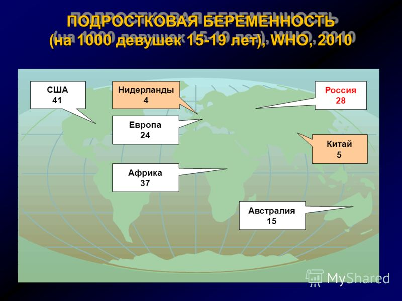 США 41 Европа 24 Африка 37 Нидерланды 4 Россия 28 Китай 5 Австралия 15 ПОДРОСТКОВАЯ БЕРЕМЕННОСТЬ (на 1000 девушек 15-19 лет), WHO, 2010