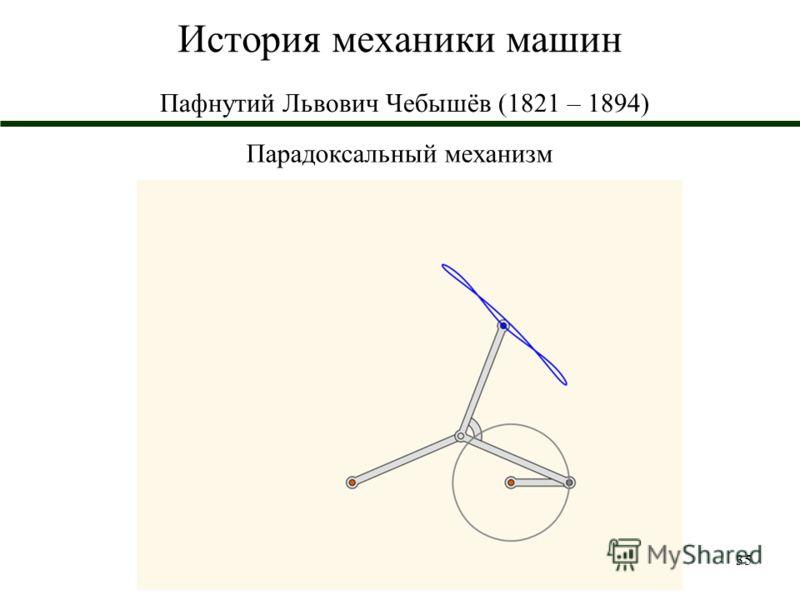 35 История механики машин Пафнутий Львович Чебышёв (1821 – 1894) Парадоксальный механизм