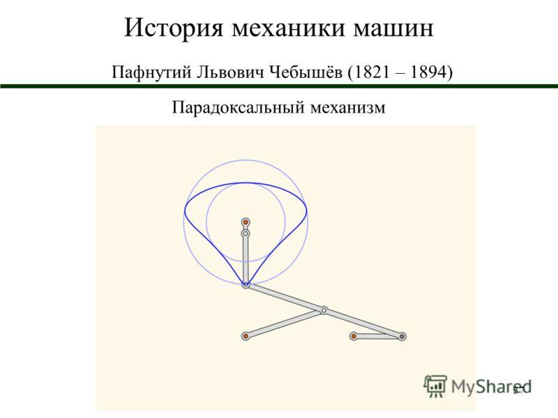 37 История механики машин Пафнутий Львович Чебышёв (1821 – 1894) Парадоксальный механизм