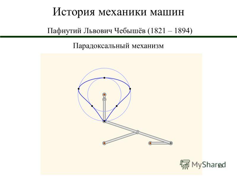 38 История механики машин Пафнутий Львович Чебышёв (1821 – 1894) Парадоксальный механизм