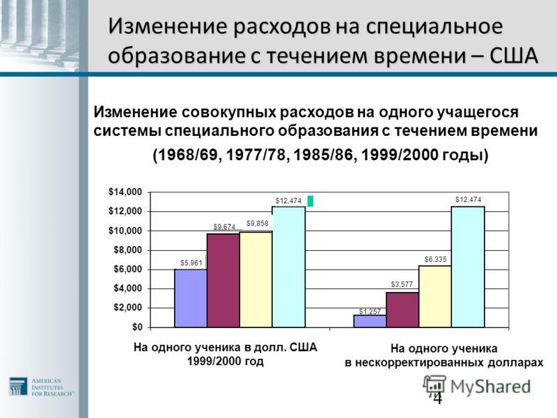 4 Изменение совокупных расходов на одного учащегося системы специального образования с течением времени (1968/69, 1977/78, 1985/86, 1999/2000 годы) $0 $2,000 $4,000 $6,000 $8,000 $10,000 $12,000 $14,000 На одного ученика в долл. США 1999/2000 год На