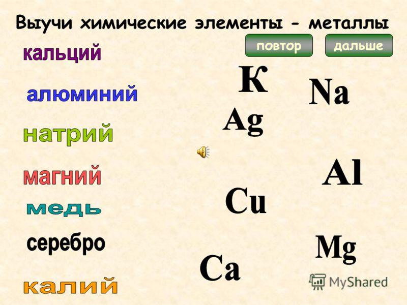Химический тренажер Химические элементы – металлы Химические элементы – неметаллы Упражнение