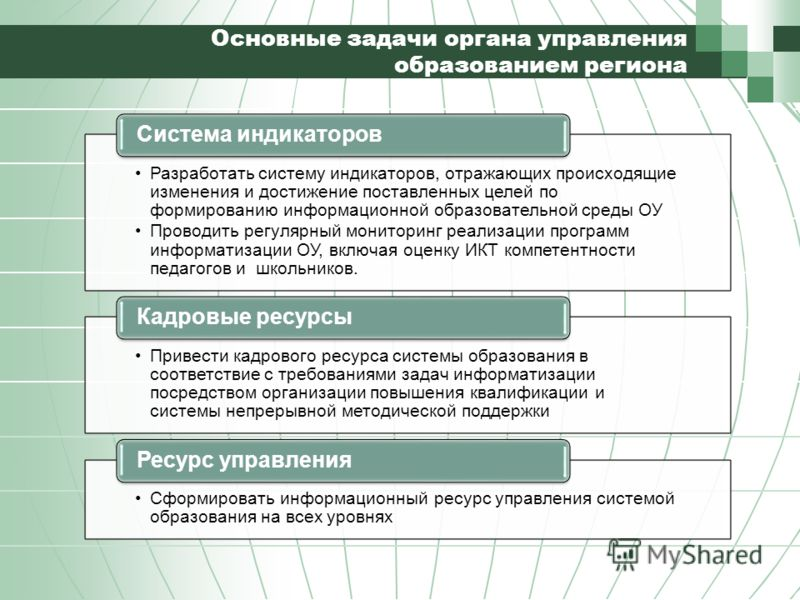 Основные задачи органа управления образованием региона Разработать систему индикаторов, отражающих происходящие изменения и достижение поставленных целей по формированию информационной образовательной среды ОУ Проводить регулярный мониторинг реализац