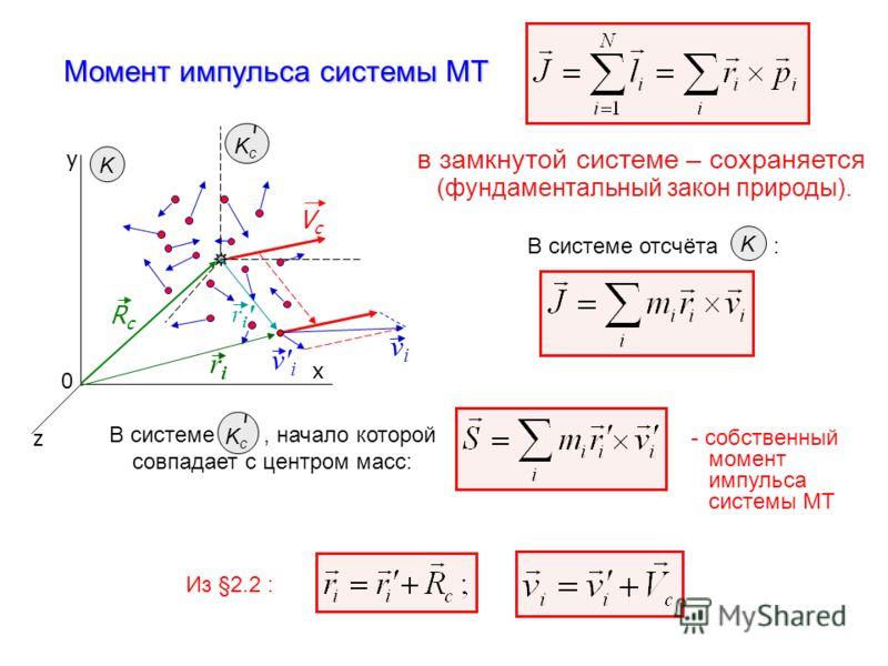 Момент импульса системы МТ y x z RcRc VcVc 0 v'iv'i vivi K KcKc riri ri'ri' В системе, начало которой совпадает с центром масс: KcKc - собственный момент импульса системы МТ в замкнутой системе – сохраняется (фундаментальный закон природы). В системе