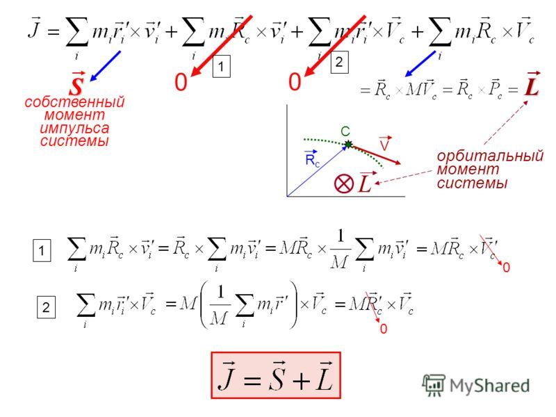 S 0 0 C RcRc V L орбитальный момент системы собственный момент импульса системыL 1 2 1 2 0 0