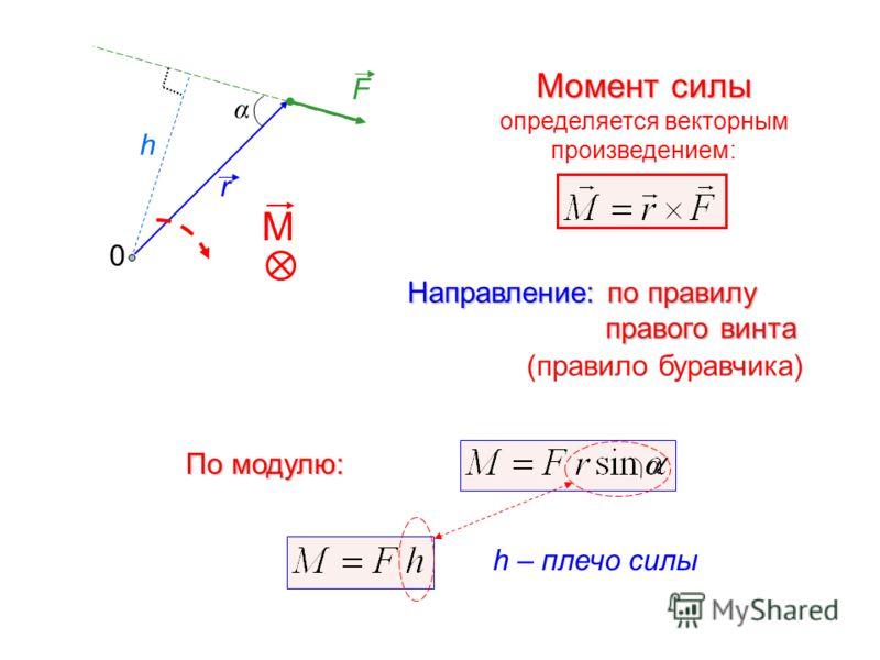 α М 0 F r Момент силы определяется векторным произведением: По модулю: Направление: по правилу правого винта (правило буравчика) α h h – плечо силы