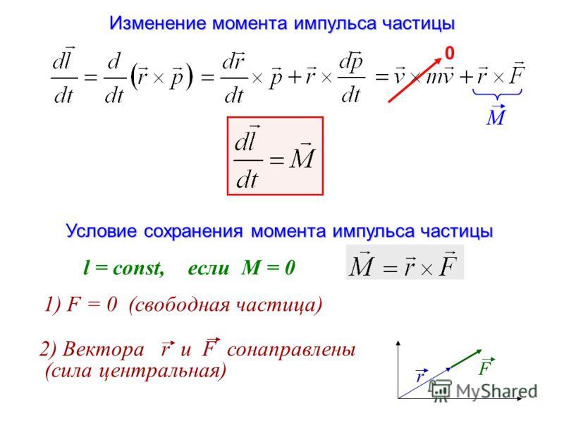 Изменение момента импульса частицы Условие сохранения момента импульса частицы 0 l = const, если М = 0 1) F = 0 (свободная частица) 2) Вектора r u F сонаправлены (сила центральная) М r F
