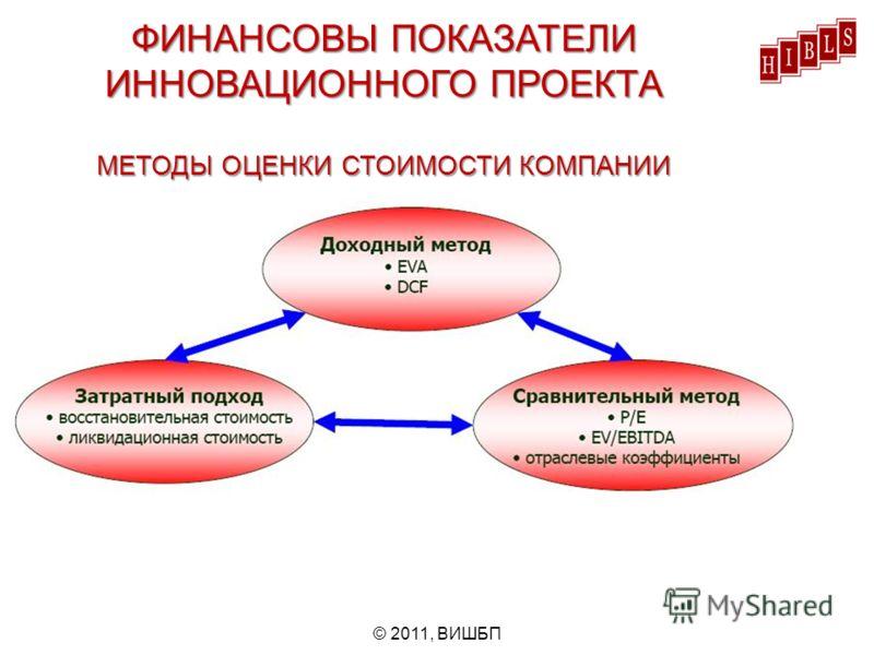 © 2011, ВИШБП ФИНАНСОВЫ ПОКАЗАТЕЛИ ИННОВАЦИОННОГО ПРОЕКТА МЕТОДЫ ОЦЕНКИ СТОИМОСТИ КОМПАНИИ